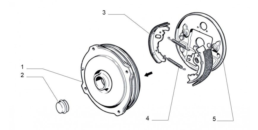 Bremsen Vorderachse