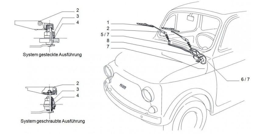Gestänge / Motor / Blätter
