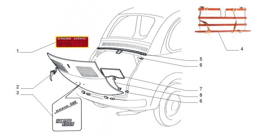 Motorhaube Details