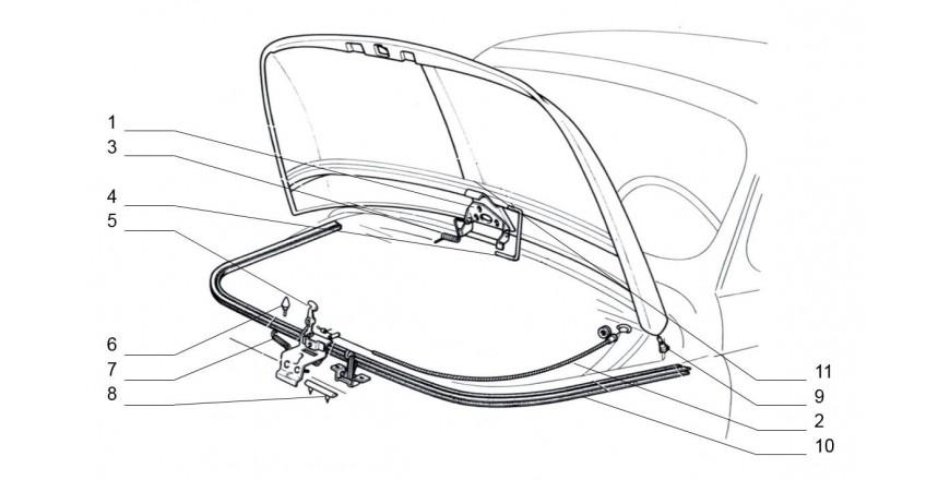 Kofferraumhaube Details